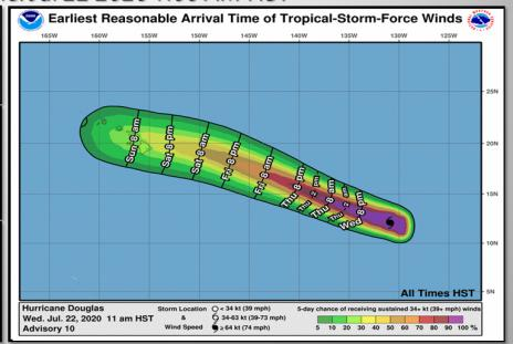 path of hurricane douglas