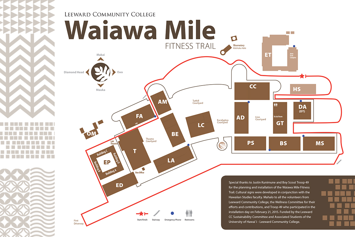 Waiawa Mile Map
